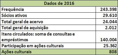 dados-bvl-2016-bvl-vale-este